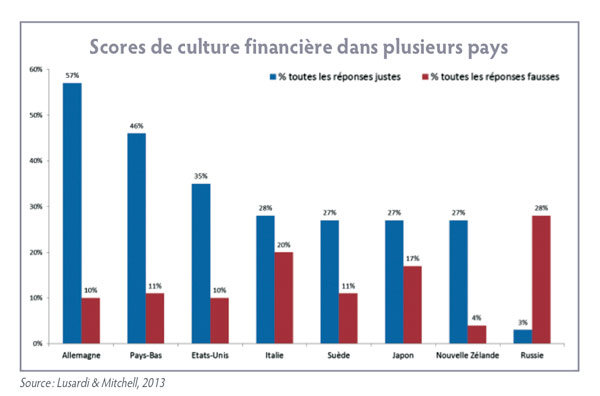la gestion financiere french edition